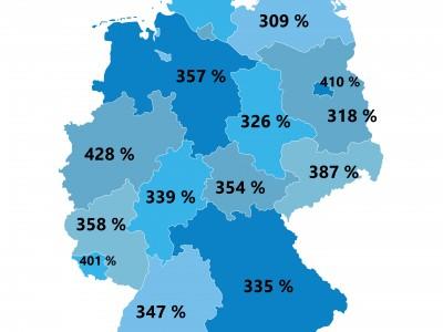 Gewerbesteuer Bundesländer